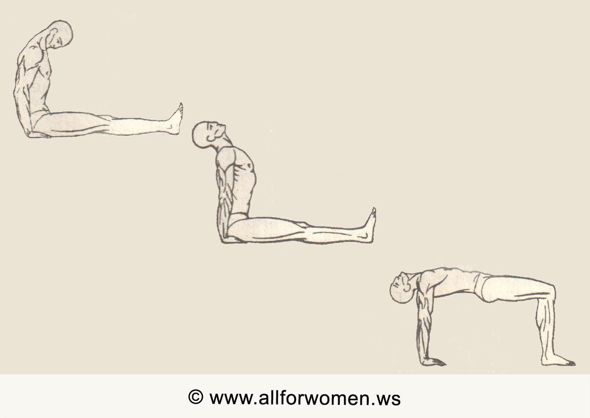 Четвёртое ритуальное упражнение для нормализации скорости чакр 02