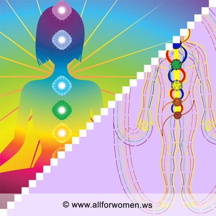Об энергетических центрах организма (чакрах) по-человечески 01