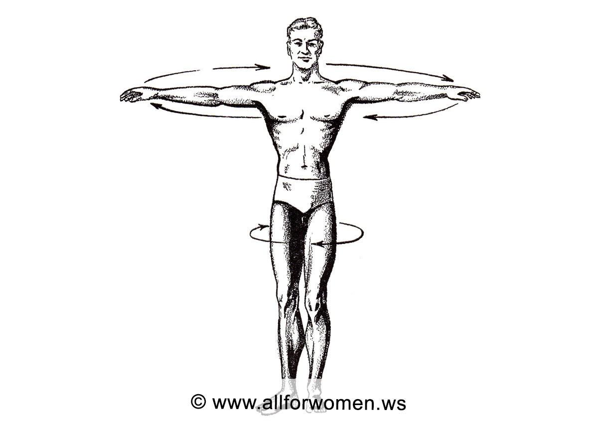 Первое ритуальное упражнение: ускорение вихрей (чакр) 02