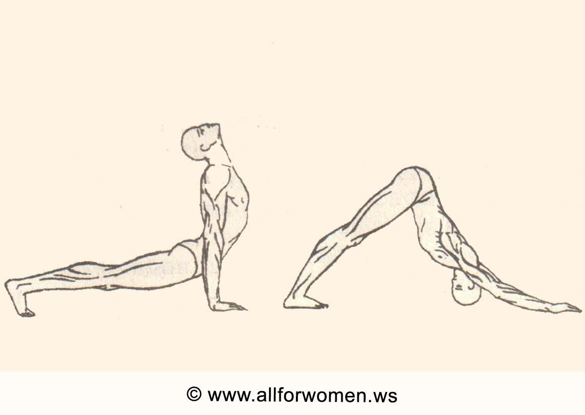 Пятое ритуальное упражнение для «пробуждения» чакр 02